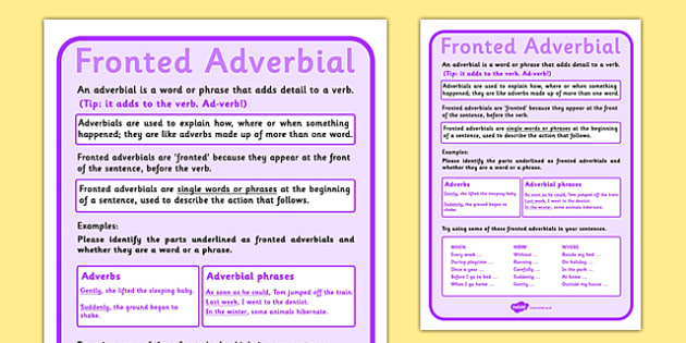 T2-E-1809-Fronted-Adverbial-Display-Poster
